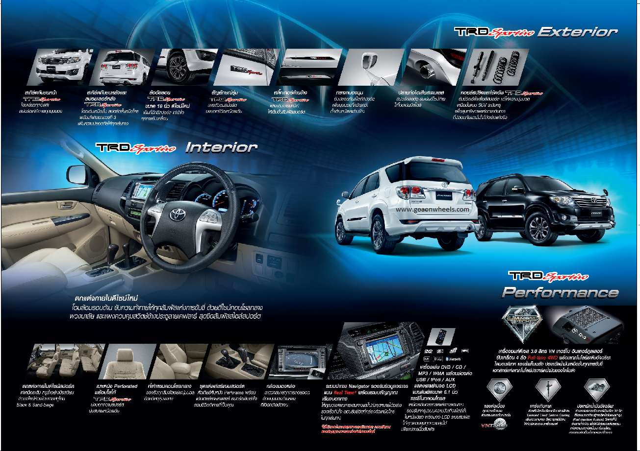 Fortuner TRD Sportivo edition features