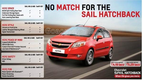 Sail Hatchback 1