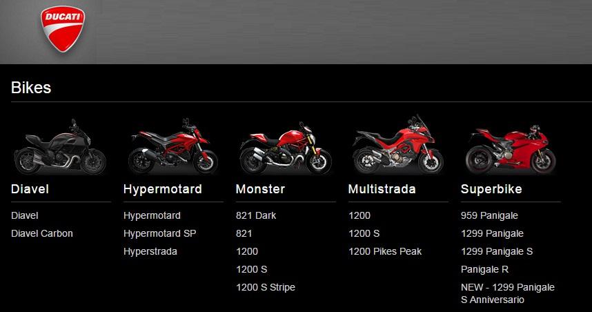 Ducati Bikes India Range